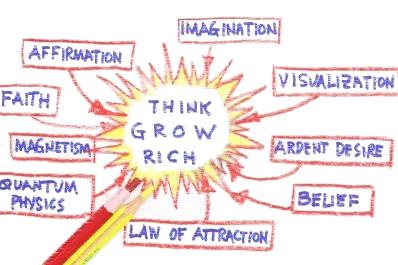 「思考は現実化する」に挫折した人向けのオーディオブック